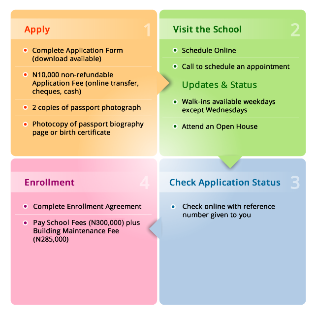 Application_InfoGraphic_2015